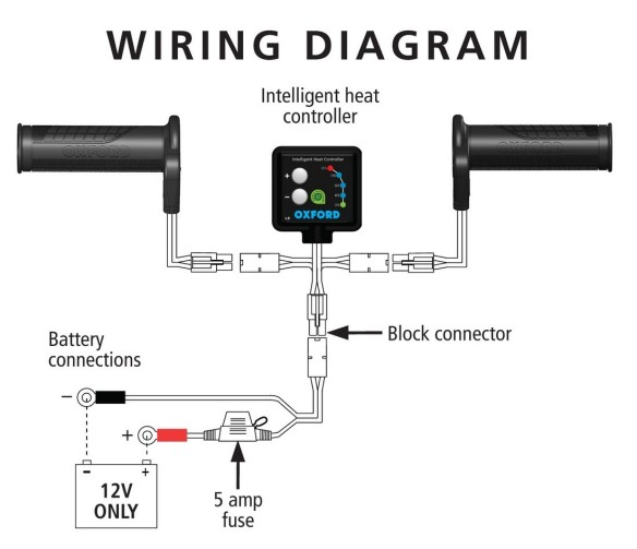 oxford-premium-touring-wiring_1